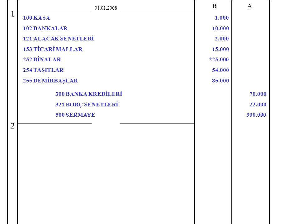 1 2 B A 100 KASA 102 BANKALAR 121 ALACAK SENETLERİ 153 TİCARİ MALLAR