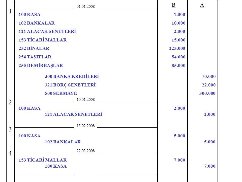 1 2 3 4 B A 100 KASA 102 BANKALAR 121 ALACAK SENETLERİ
