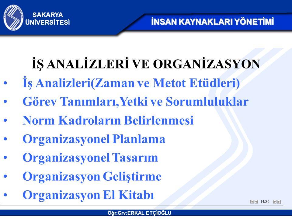 İŞ ANALİZLERİ VE ORGANİZASYON