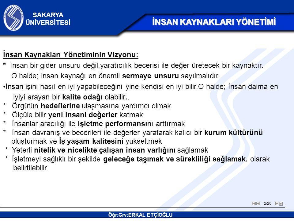 İnsan Kaynakları Yönetiminin Vizyonu: