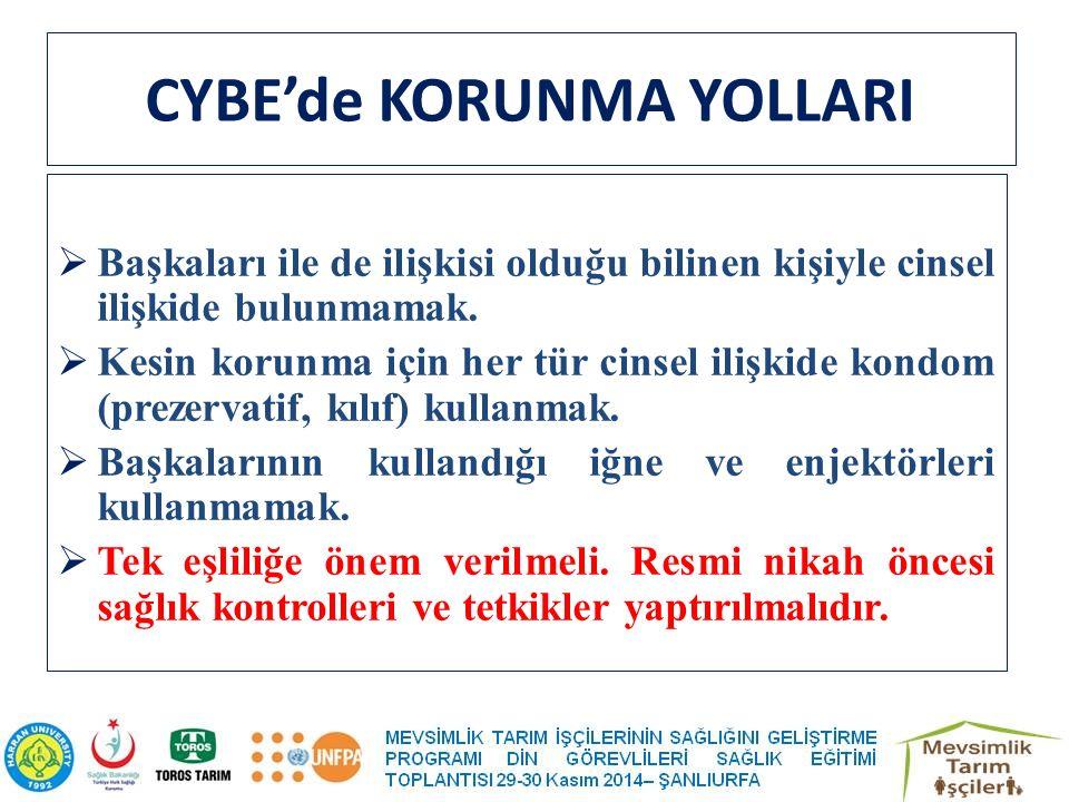 CYBE'de KORUNMA YOLLARI