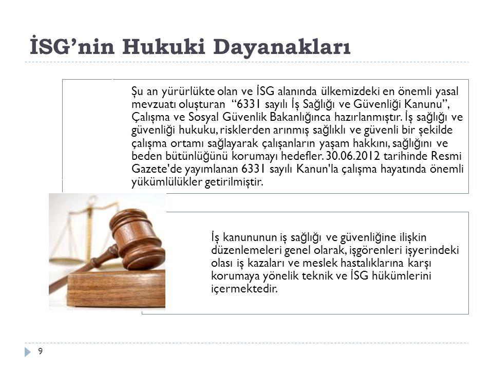 İSG'nin Hukuki Dayanakları
