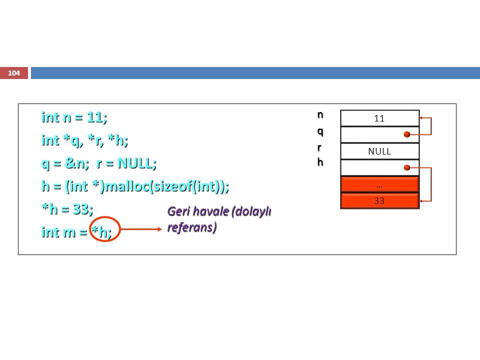 h = (int *)malloc(sizeof(int)); *h = 33; int m = *h;