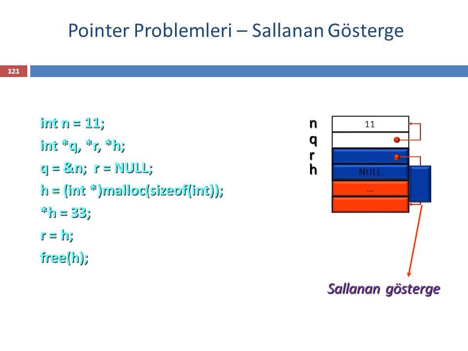 Pointer Problemleri – Sallanan Gösterge