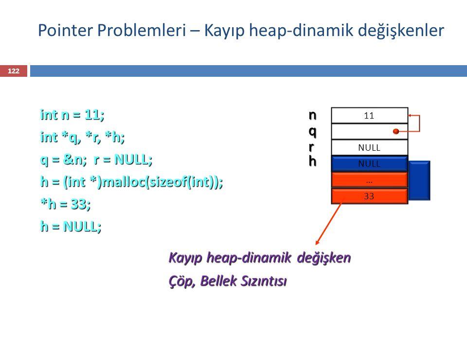Pointer Problemleri – Kayıp heap-dinamik değişkenler