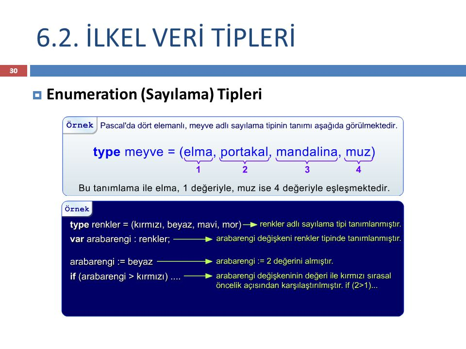 6.2. İLKEL VERİ TİPLERİ Enumeration (Sayılama) Tipleri
