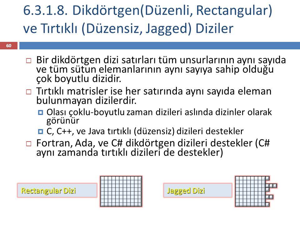 6.3.1.8. Dikdörtgen(Düzenli, Rectangular) ve Tırtıklı (Düzensiz, Jagged) Diziler