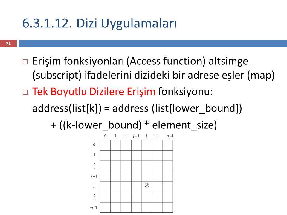 6.3.1.12. Dizi Uygulamaları Erişim fonksiyonları (Access function) altsimge (subscript) ifadelerini dizideki bir adrese eşler (map)