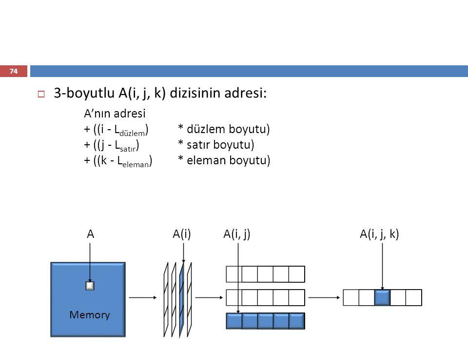 3-boyutlu A(i, j, k) dizisinin adresi: