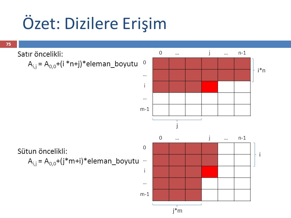 Özet: Dizilere Erişim Satır öncelikli: Ai,j = A0,0+(i *n+j)*eleman_boyutu. Sütun öncelikli: Ai,j = A0,0+(j*m+i)*eleman_boyutu.