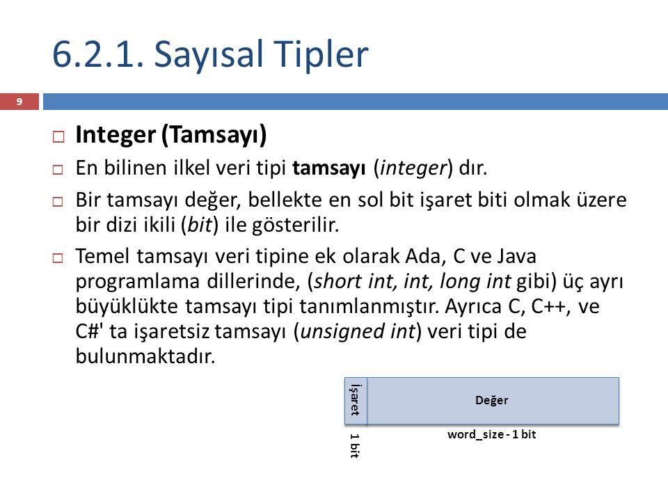 6.2.1. Sayısal Tipler Integer (Tamsayı)