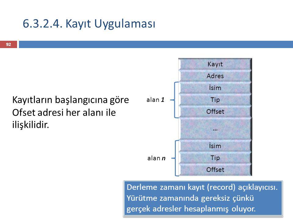 6.3.2.4. Kayıt Uygulaması Kayıt. Adres. İsim. Tip. Offset. … Kayıtların başlangıcına göre Ofset adresi her alanı ile ilişkilidir.