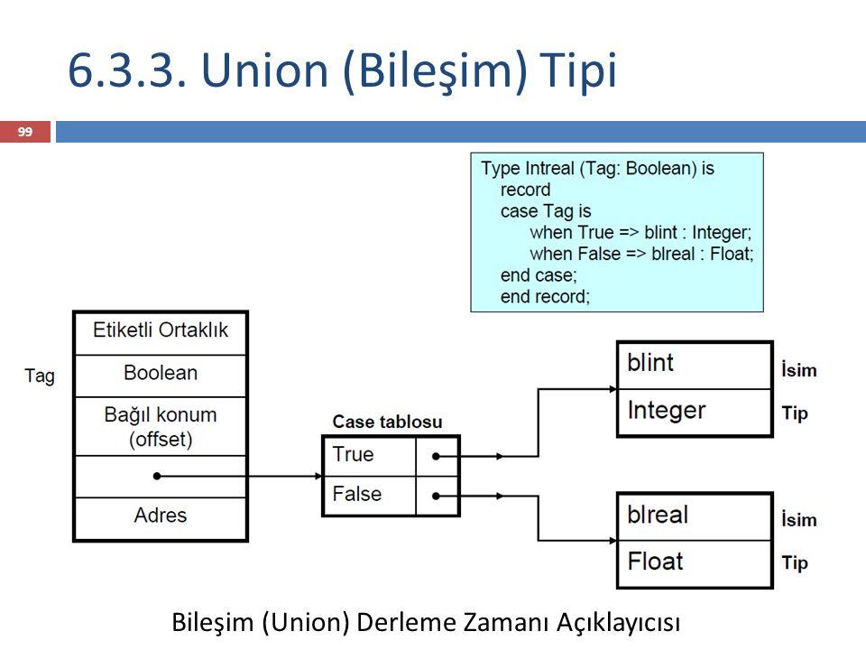 6.3.3. Union (Bileşim) Tipi Bileşim (Union) Derleme Zamanı Açıklayıcısı