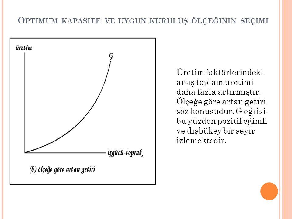 Optimum kapasite ve uygun kuruluş ölçeğinin seçimi
