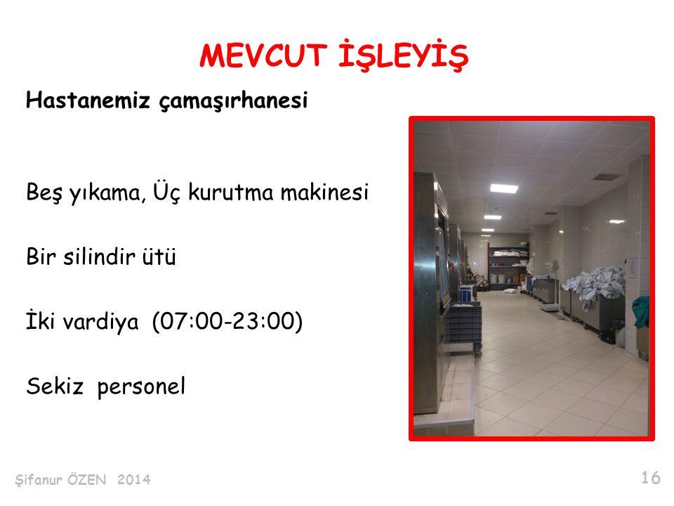 MEVCUT İŞLEYİŞ Hastanemiz çamaşırhanesi Beş yıkama, Üç kurutma makinesi Bir silindir ütü İki vardiya (07:00-23:00) Sekiz personel