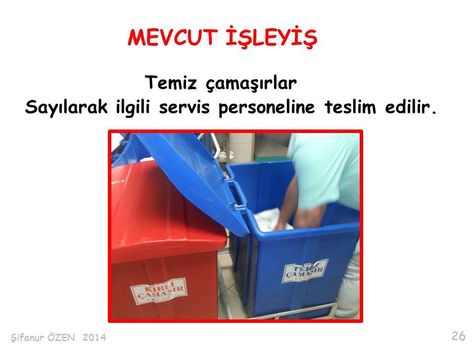 MEVCUT İŞLEYİŞ Temiz çamaşırlar Sayılarak ilgili servis personeline teslim edilir.