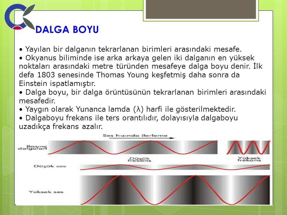 DALGA BOYU • Yayılan bir dalganın tekrarlanan birimleri arasındaki mesafe.