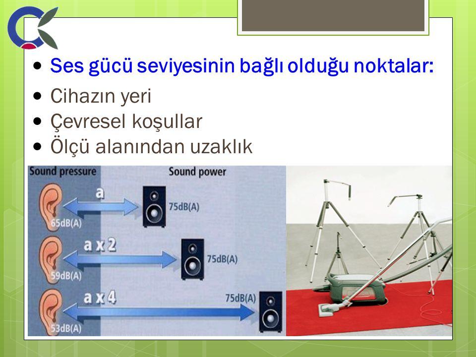 • Ses gücü seviyesinin bağlı olduğu noktalar: