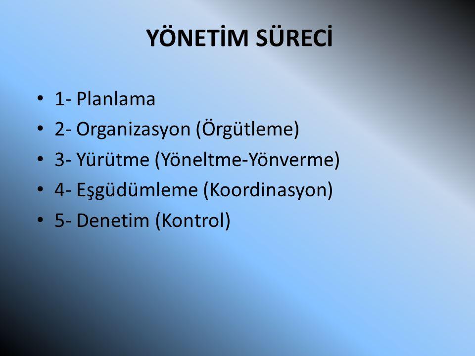 YÖNETİM SÜRECİ 1- Planlama 2- Organizasyon (Örgütleme)