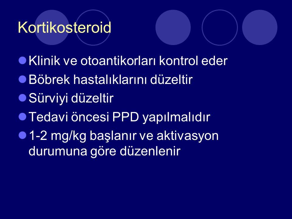 Kortikosteroid Klinik ve otoantikorları kontrol eder