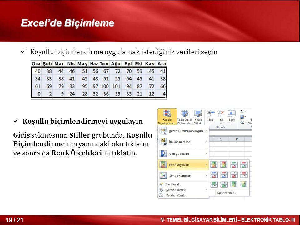 Excel'de Biçimleme Koşullu biçimlendirme uygulamak istediğiniz verileri seçin Koşullu biçimlendirmeyi uygulayın