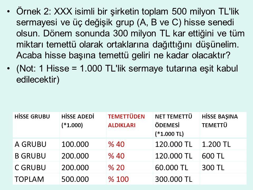(Not: 1 Hisse = 1.000 TL lik sermaye tutarına eşit kabul edilecektir)