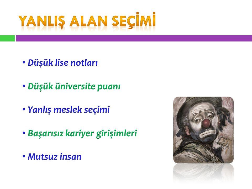 YanlIŞ ALAN SEÇİMİ Düşük lise notları Düşük üniversite puanı