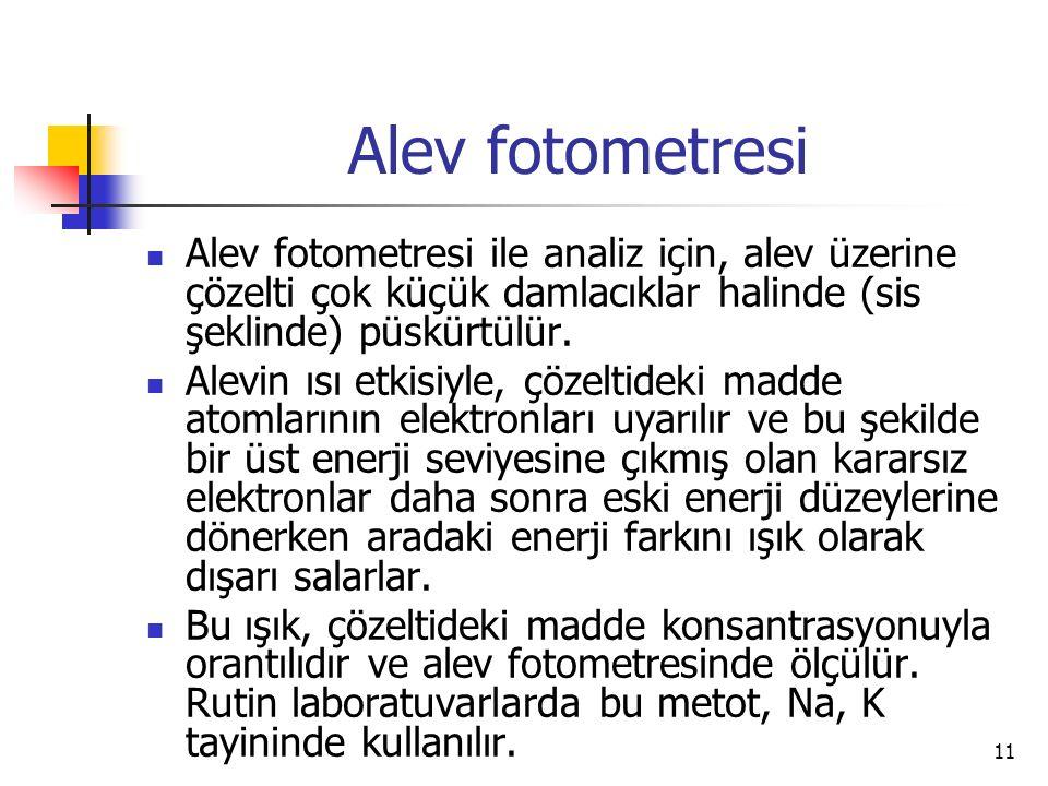 Alev fotometresi Alev fotometresi ile analiz için, alev üzerine çözelti çok küçük damlacıklar halinde (sis şeklinde) püskürtülür.