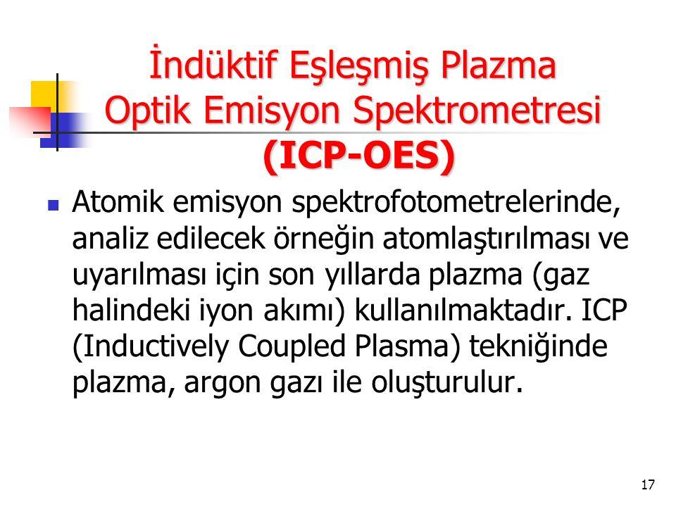 İndüktif Eşleşmiş Plazma Optik Emisyon Spektrometresi (ICP-OES)