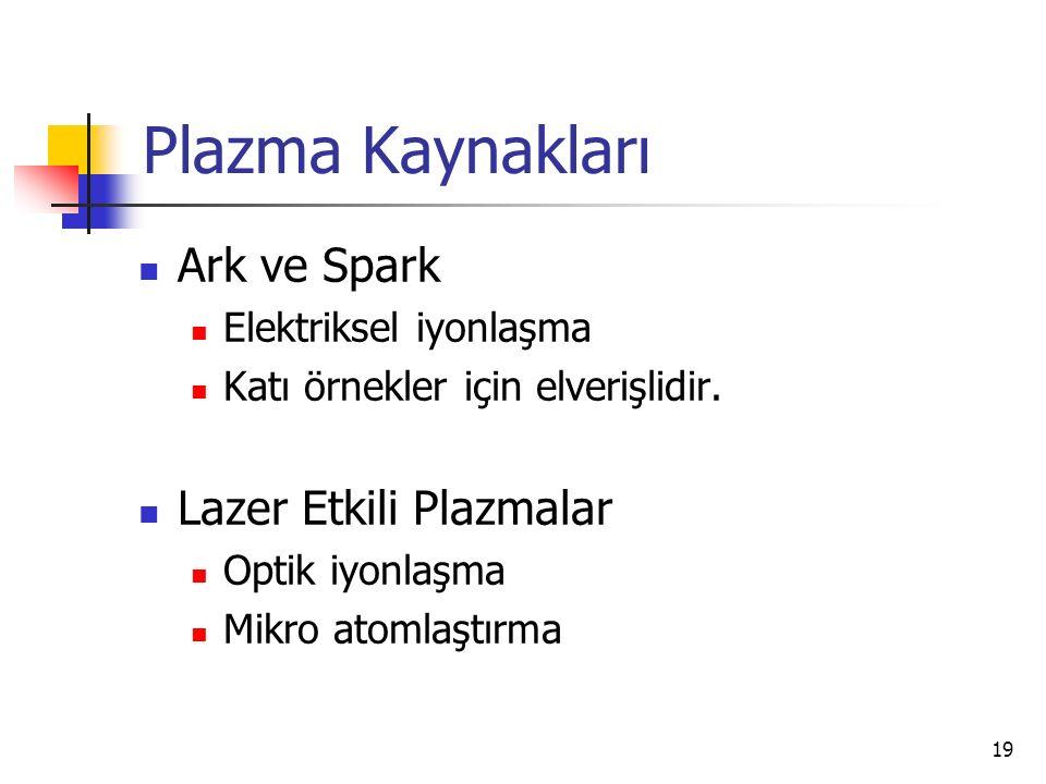 Plazma Kaynakları Ark ve Spark Lazer Etkili Plazmalar