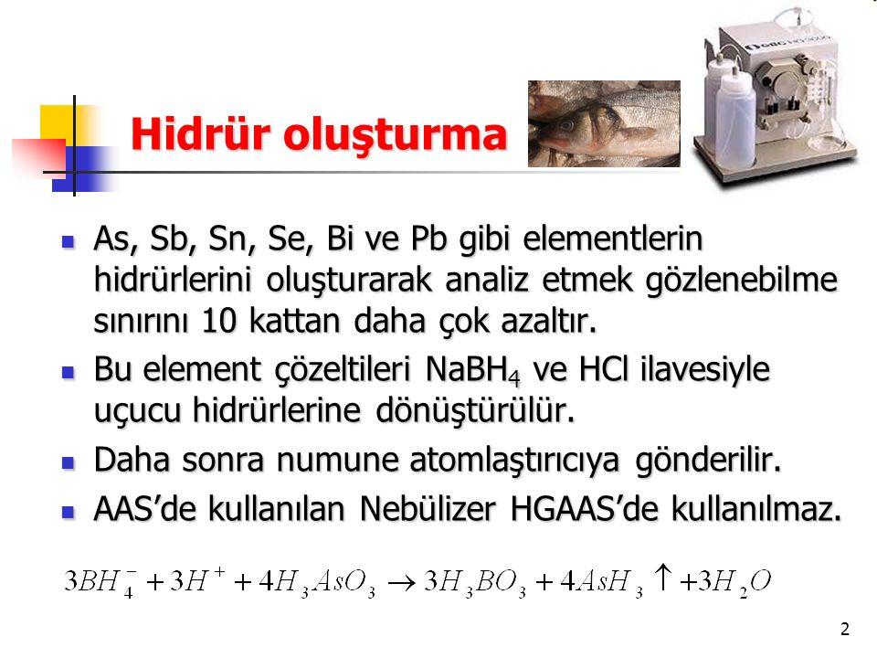 Hidrür oluşturma As, Sb, Sn, Se, Bi ve Pb gibi elementlerin hidrürlerini oluşturarak analiz etmek gözlenebilme sınırını 10 kattan daha çok azaltır.