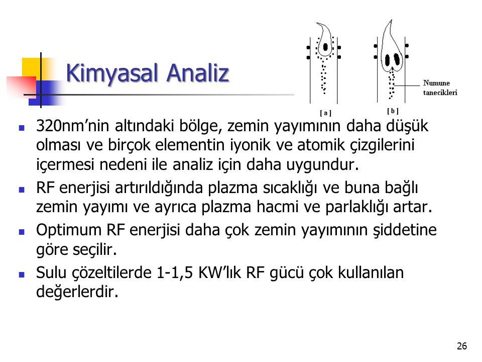 Kimyasal Analiz