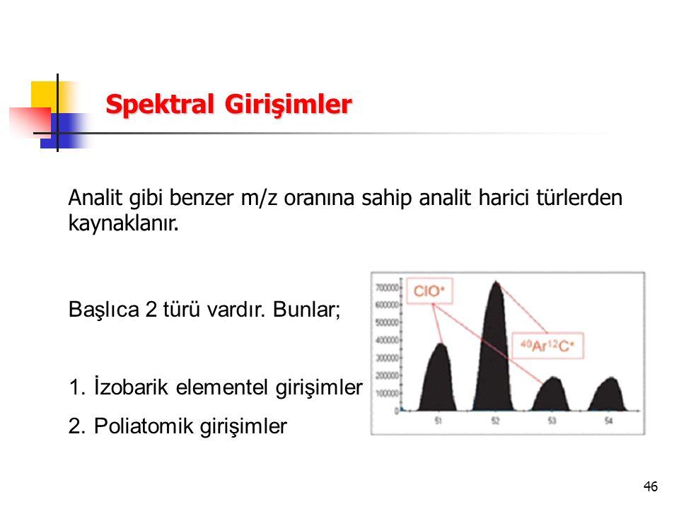 Spektral Girişimler Analit gibi benzer m/z oranına sahip analit harici türlerden kaynaklanır. Başlıca 2 türü vardır. Bunlar;