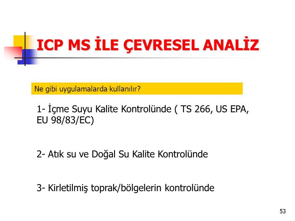 ICP MS İLE ÇEVRESEL ANALİZ