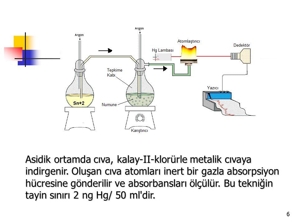 Asidik ortamda cıva, kalay-II-klorürle metalik cıvaya indirgenir