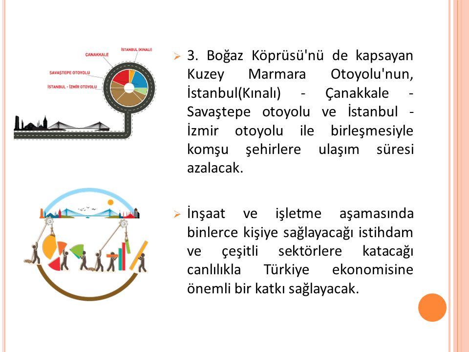 3. Boğaz Köprüsü nü de kapsayan Kuzey Marmara Otoyolu nun, İstanbul(Kınalı) - Çanakkale - Savaştepe otoyolu ve İstanbul - İzmir otoyolu ile birleşmesiyle komşu şehirlere ulaşım süresi azalacak.