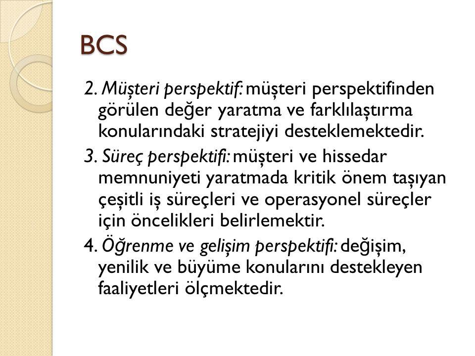 BCS 2. Müşteri perspektif: müşteri perspektifinden görülen değer yaratma ve farklılaştırma konularındaki stratejiyi desteklemektedir.