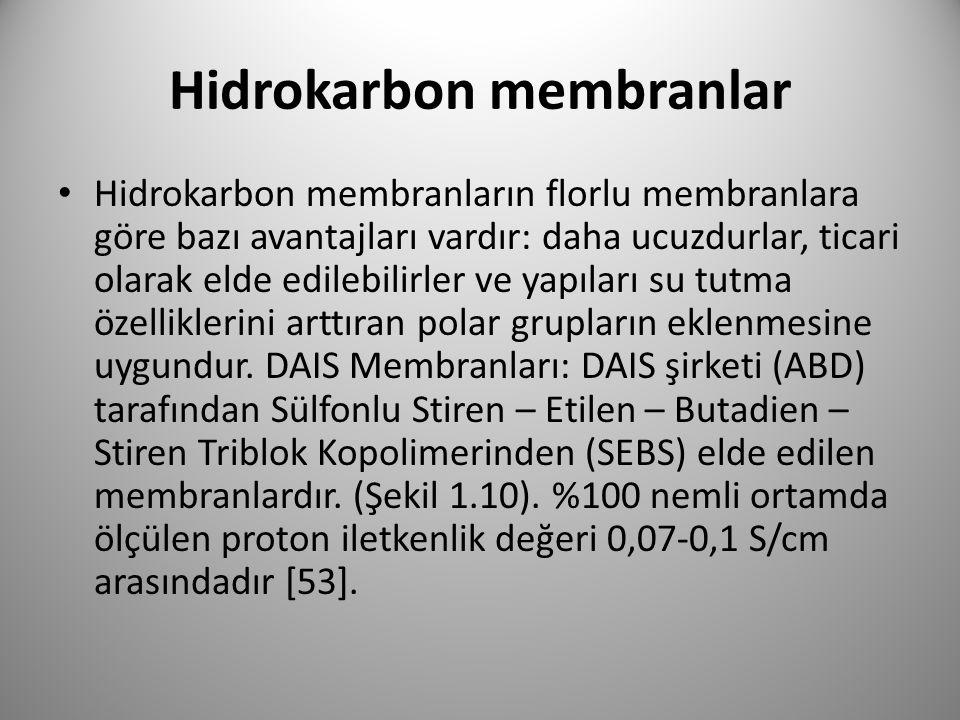 Hidrokarbon membranlar