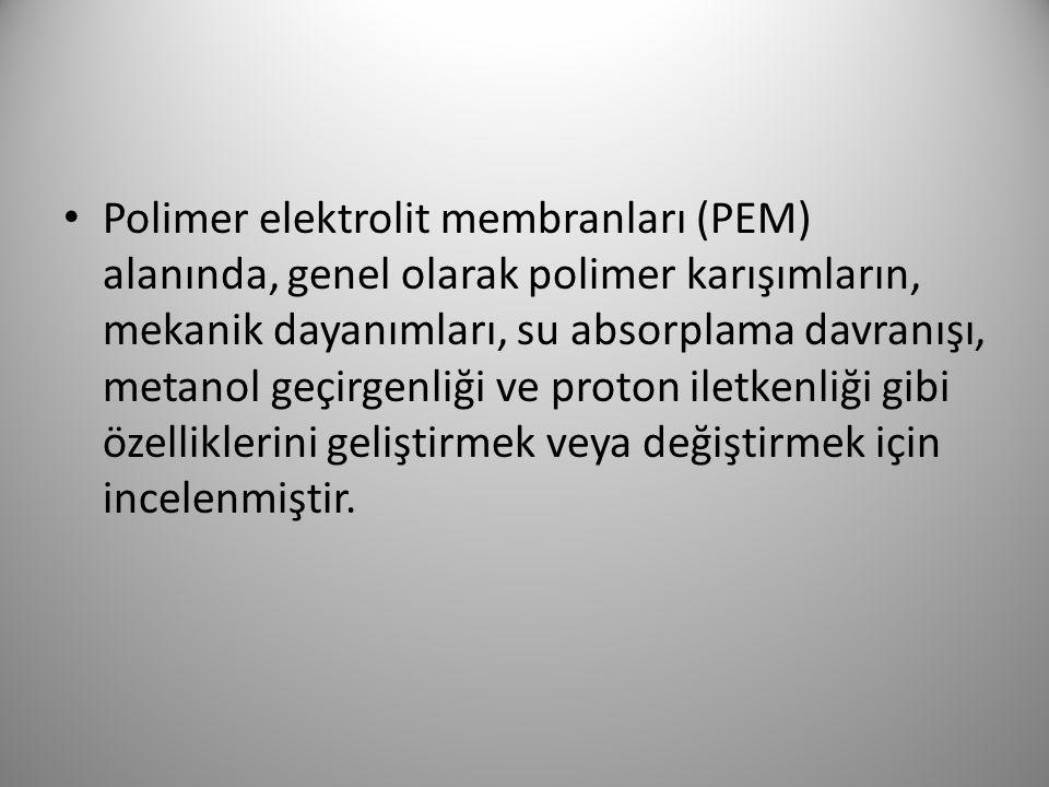 Polimer elektrolit membranları (PEM) alanında, genel olarak polimer karışımların, mekanik dayanımları, su absorplama davranışı, metanol geçirgenliği ve proton iletkenliği gibi özelliklerini geliştirmek veya değiştirmek için incelenmiştir.