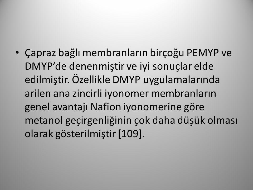 Çapraz bağlı membranların birçoğu PEMYP ve DMYP'de denenmiştir ve iyi sonuçlar elde edilmiştir.