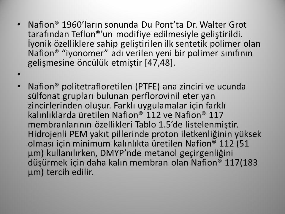 Nafion® 1960'ların sonunda Du Pont'ta Dr