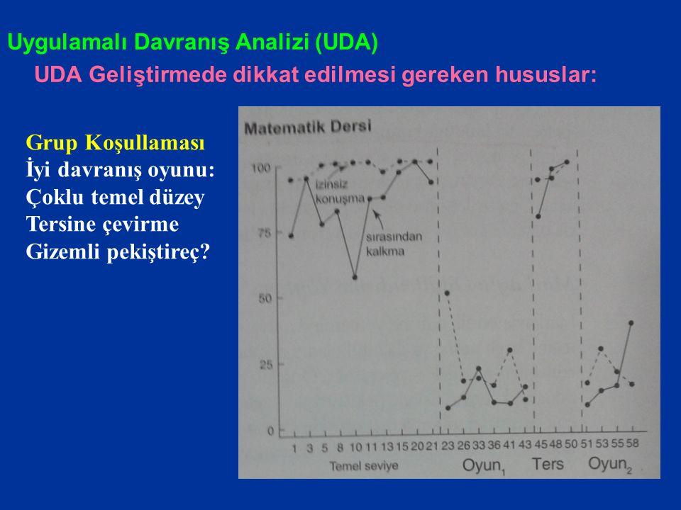 Uygulamalı Davranış Analizi (UDA)