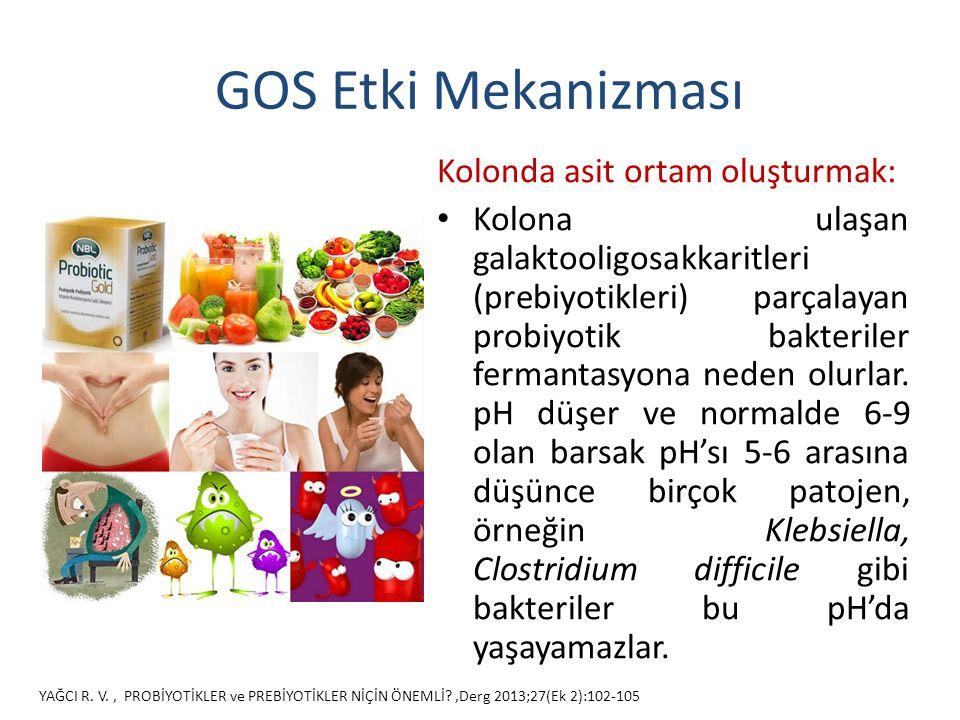 GOS Etki Mekanizması Kolonda asit ortam oluşturmak: