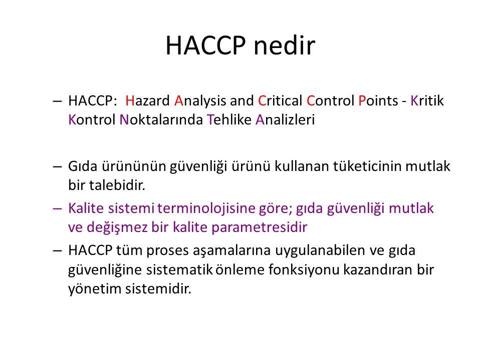 HACCP nedir HACCP: Hazard Analysis and Critical Control Points - Kritik Kontrol Noktalarında Tehlike Analizleri.