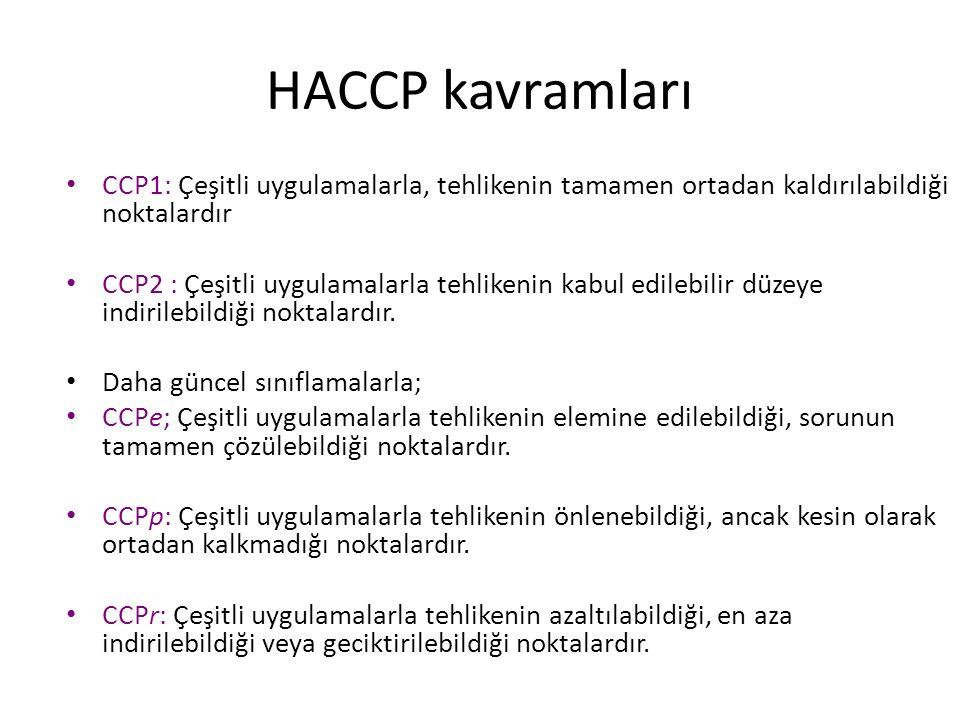 HACCP kavramları CCP1: Çeşitli uygulamalarla, tehlikenin tamamen ortadan kaldırılabildiği noktalardır.