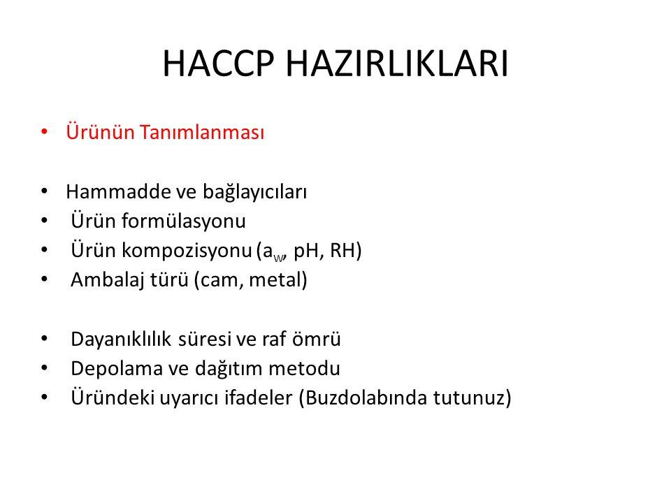 HACCP HAZIRLIKLARI Ürünün Tanımlanması Hammadde ve bağlayıcıları