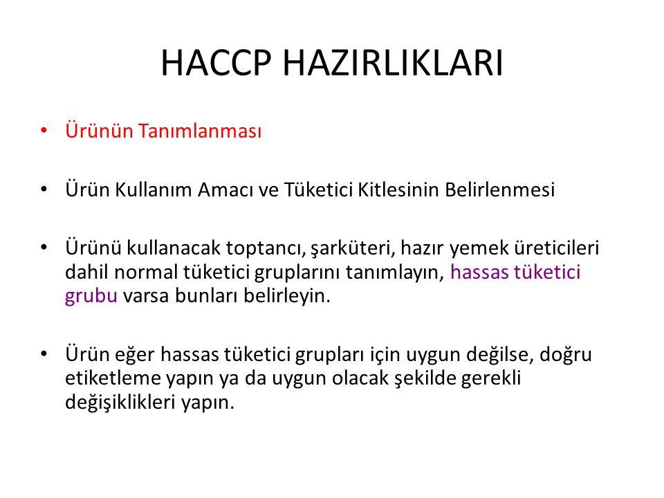 HACCP HAZIRLIKLARI Ürünün Tanımlanması
