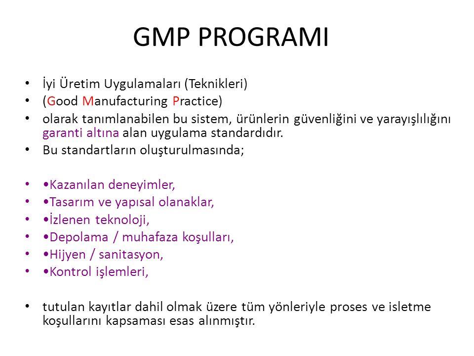 GMP PROGRAMI İyi Üretim Uygulamaları (Teknikleri)