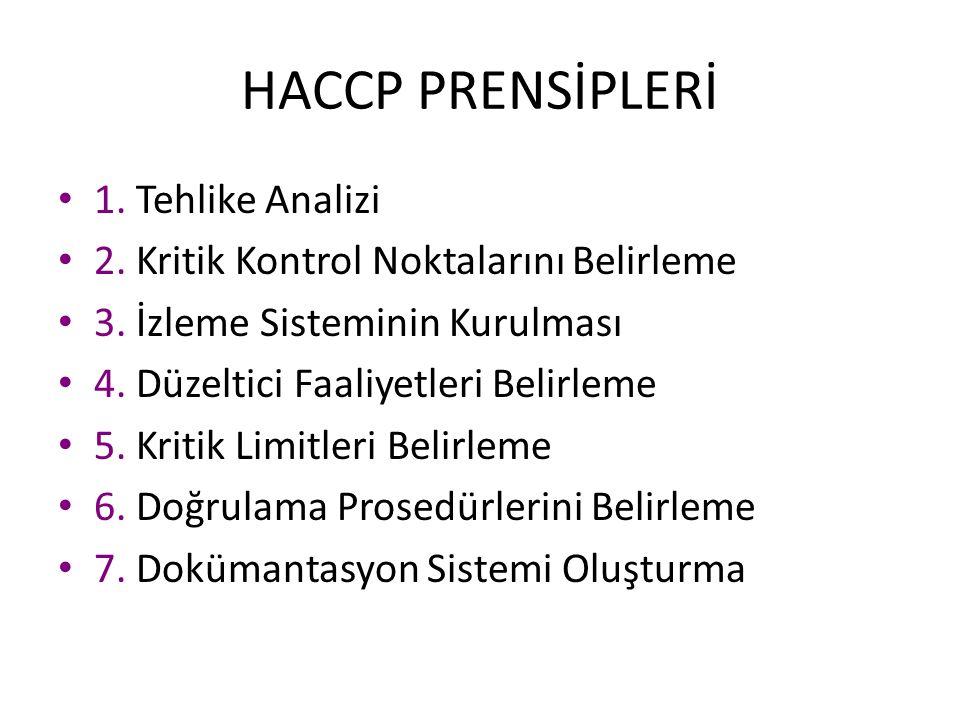HACCP PRENSİPLERİ 1. Tehlike Analizi