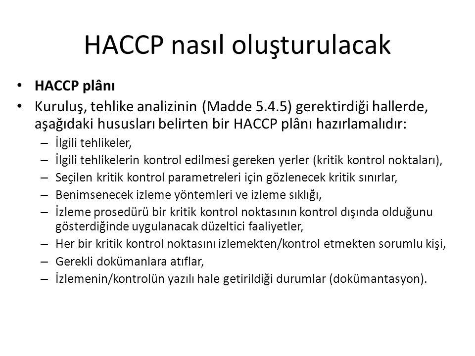 HACCP nasıl oluşturulacak